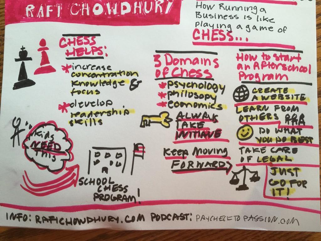 rafi_chowdury-sketchnote